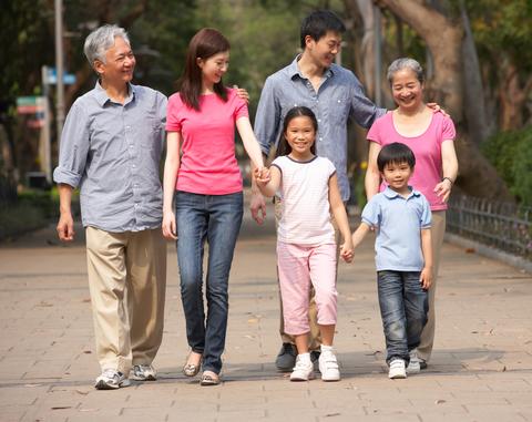 Familiennachzug sonstige Angehörige